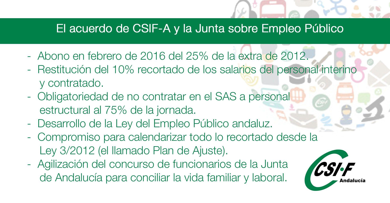 acuerdo-empleo-publico-csif