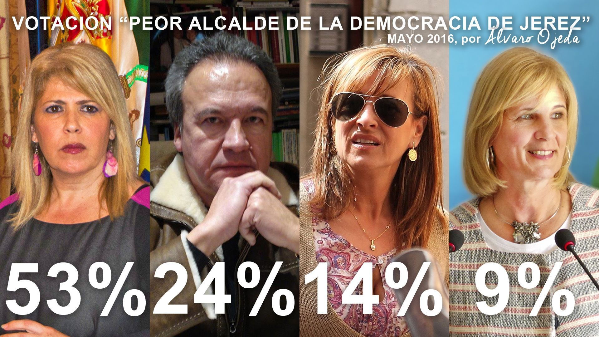 comparativa alcaldes jerez 2