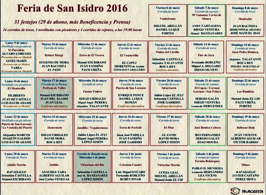 8 San Isidro