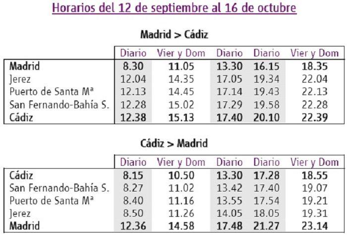 Horarios Renfe Madrid-Cadiz 1