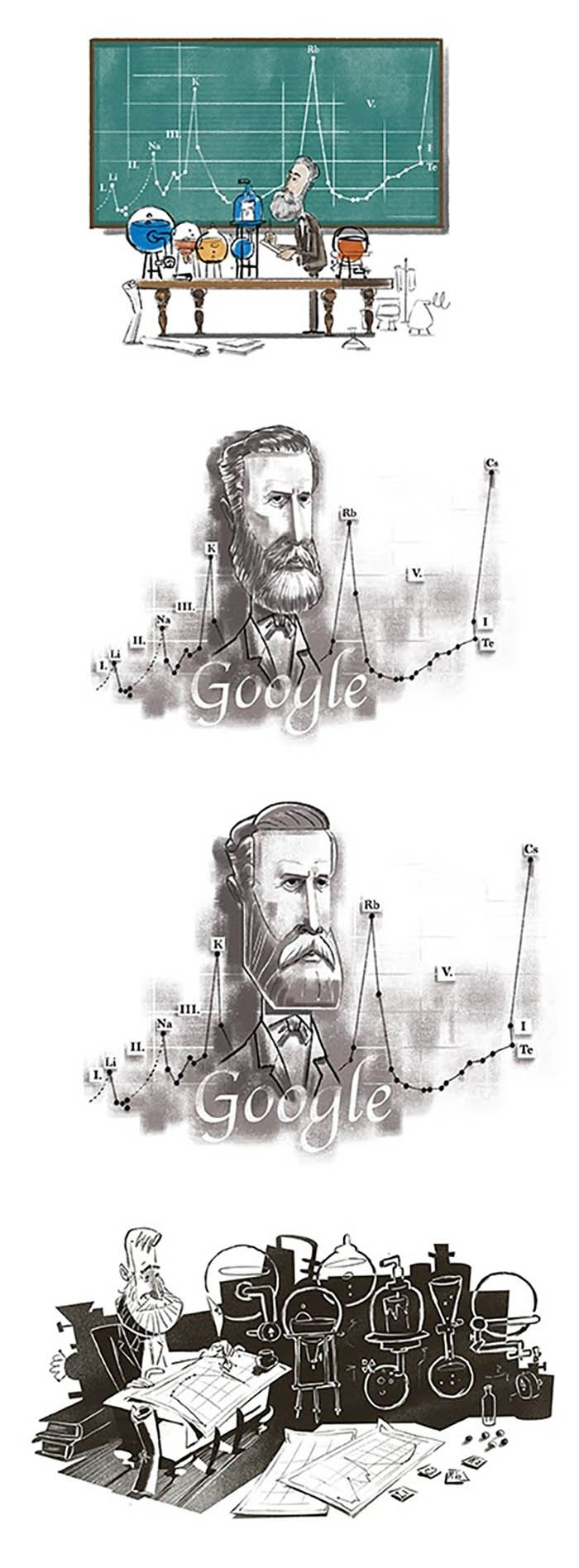 Julius Lothar Meyer en Google Doodle