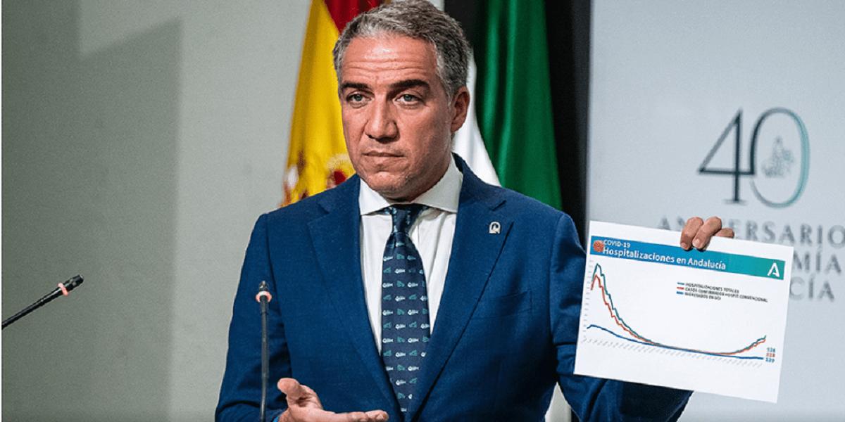 Andalucía elabora un plan para un caso de 3.000 ingresos por Covid-19