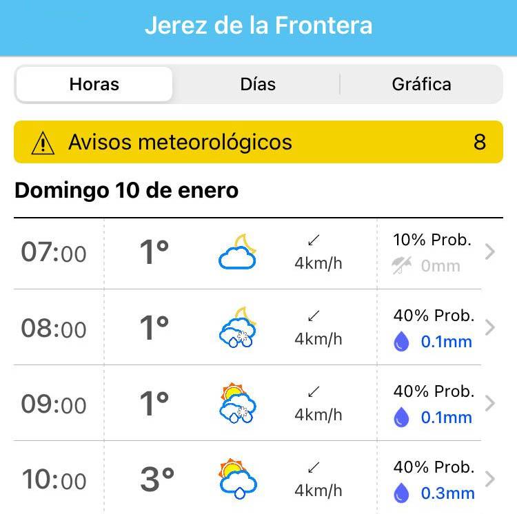 eltiempo.es nieve Jerez